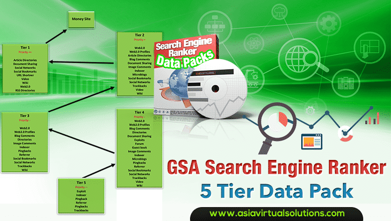 GSA Search Engine Ranker 5 Tiers Data Pack
