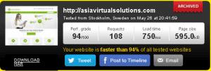 Asia Virtual Solutions- Pingdom Score
