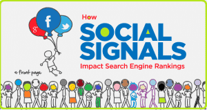 How Social Signals Help A Website Achieve Better Rankings