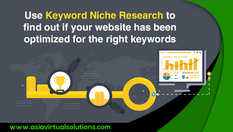 Optimize with Keyword Niche Research