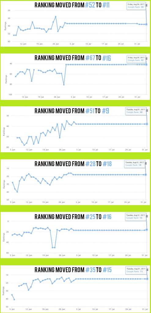 Premium Guest Post Ranking Graphs