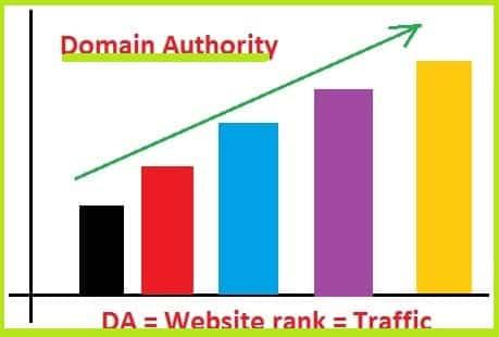 Power of Authority websites