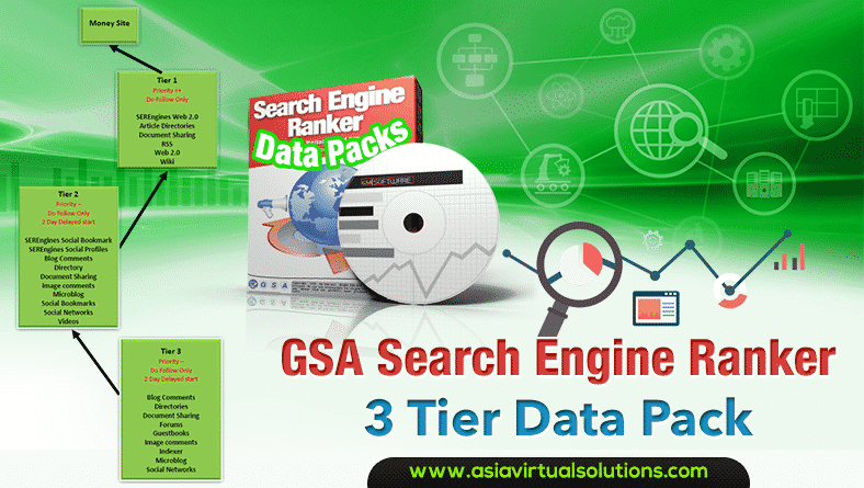 GSA Search Engine Ranker 3 Tier Data Pack