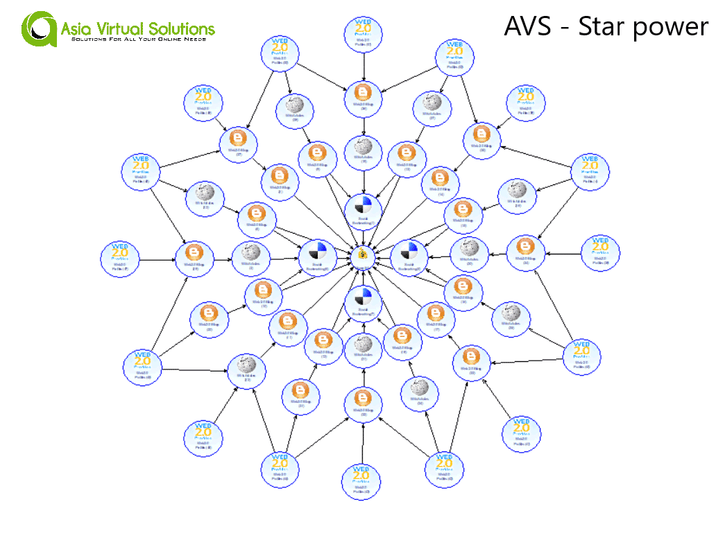 AVS-Star-Power-Money-Robot-Submitter-Diagram