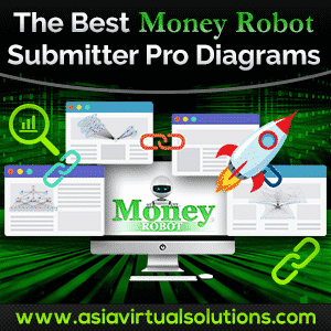 Money Robot Submitter Pro Diagrams