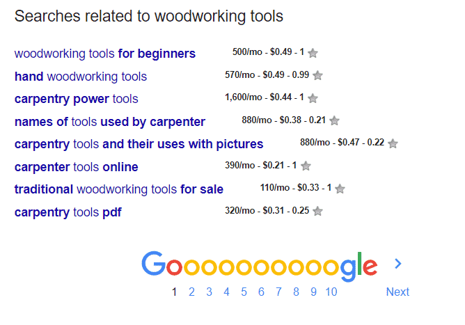 Google related keyword search