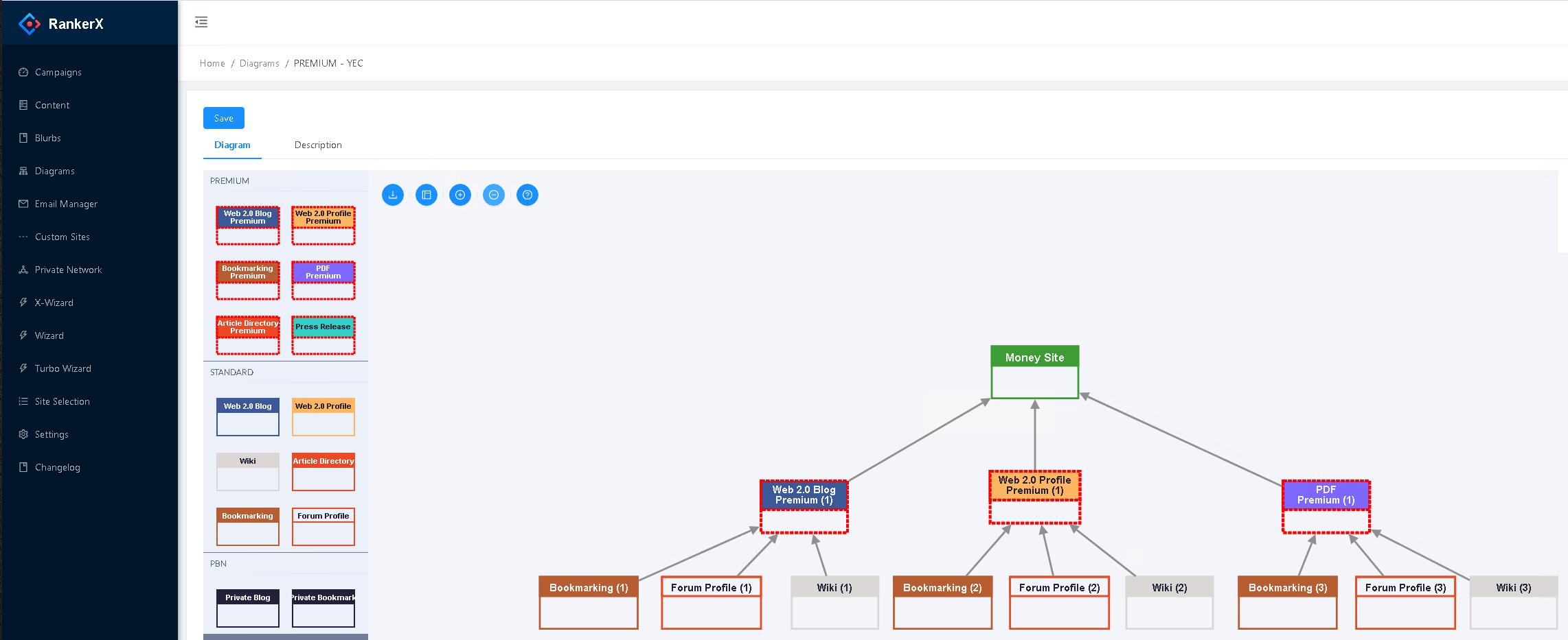 RankerX Diagram designer