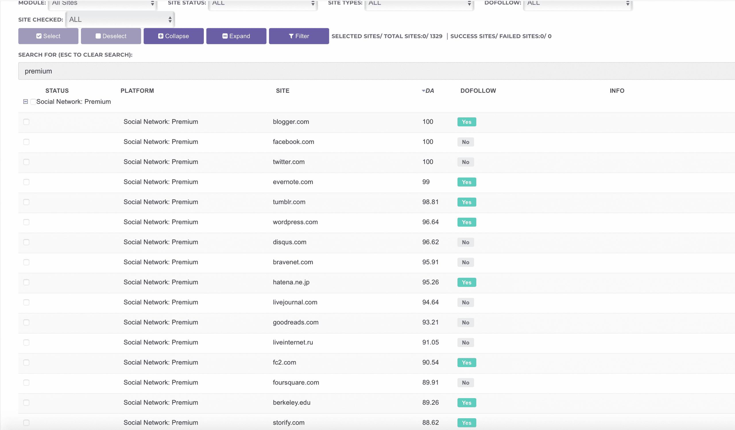 Web 2.0 Websites for Rankerx